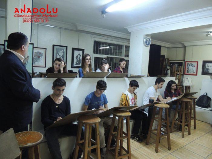 Güzel Sanatlar Fakülteleri İçin Yetenek Kursları İstanbul
